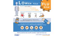 Think It's Just Flu? :15 Radio PSA